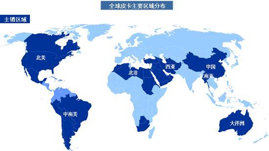 中国皮卡市场最新现状分析及展望