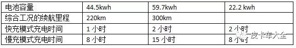 中兴新能源表